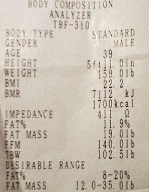 Carb-Loaded BMI